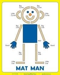 Best 25+ Mat Man Ideas On Pinterest | Writing Without Tears with Handwriting Without Tears Clipart